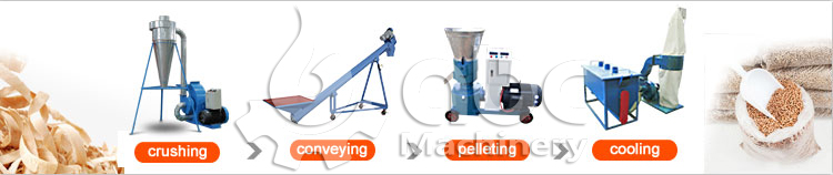 Small Biomass Pelletizing Plant