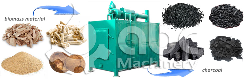 Using Effect of the Small Carbonization Furnace