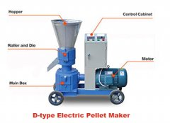 Buy Electric Pellet Maker for Home Use