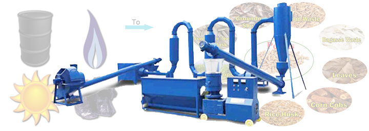 Pellet Mill Greece Develops Fast