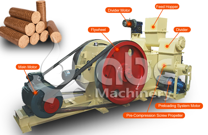 punching sawdust briquetting press