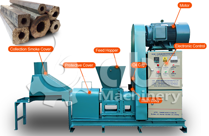 screw sawdust briquetting press